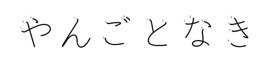 やんごとなきの意味と使い方・類語と例文
